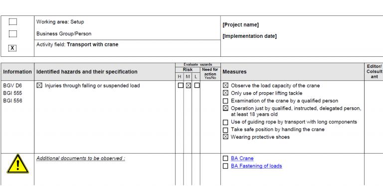 Tradurre il documento di valutazione dei rischi – Risk Assessment